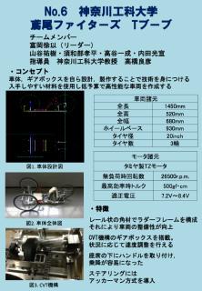 6_神奈川工科大学_鳶尾ファイターズ