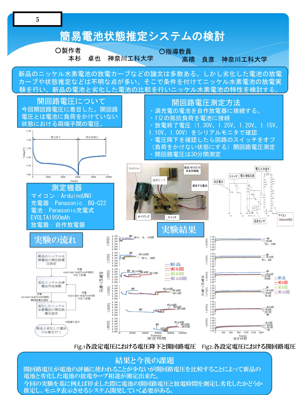 7_エコ電動車技術講演会2018_神奈川工科大学_本杉卓也