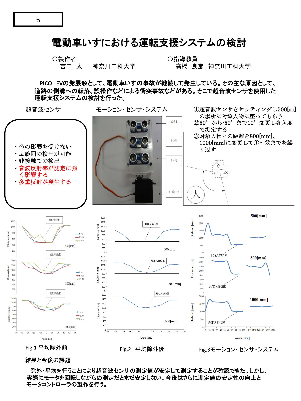 8_エコ電動車技術講演会2018_神奈川工科大学_吉田太一