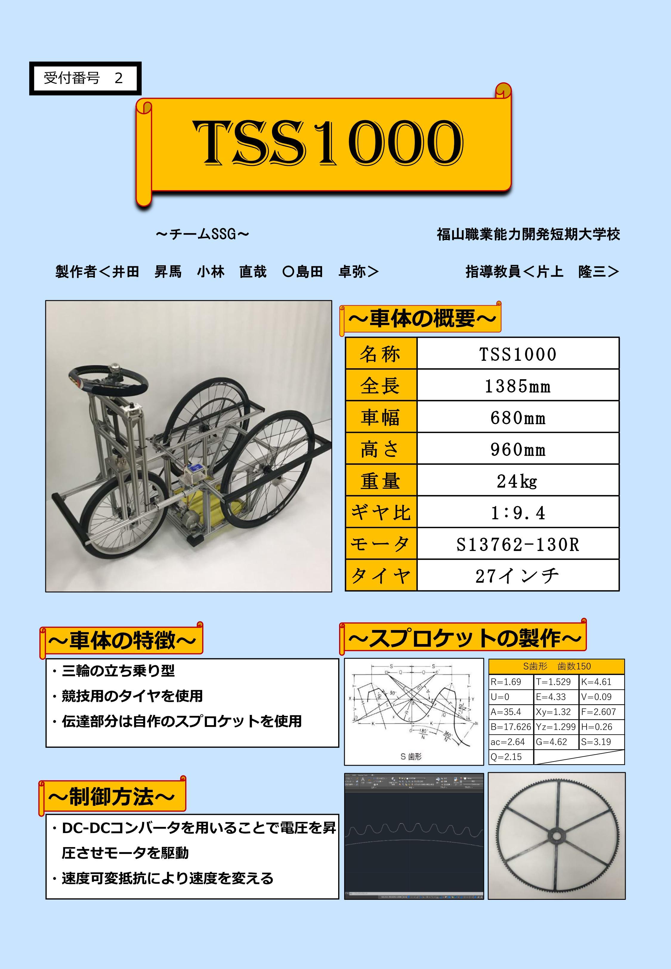 2_エコ電動車技術講演会2019_福山職業能力開発短期大学校_チームSSG