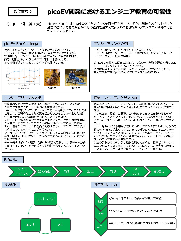 9_エコ電動車技術講演会2019_神奈川工科大学_山口